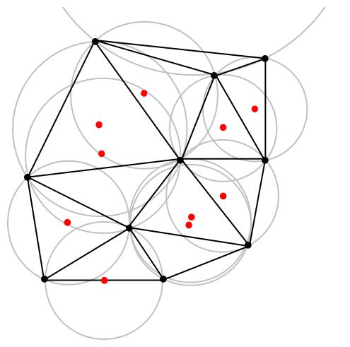 Circunferencias en Voronoi