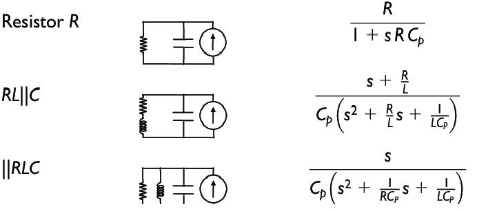 Ejemplo de FT de circuitos electrónicos